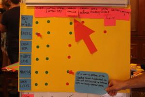 Comparing documentation tools